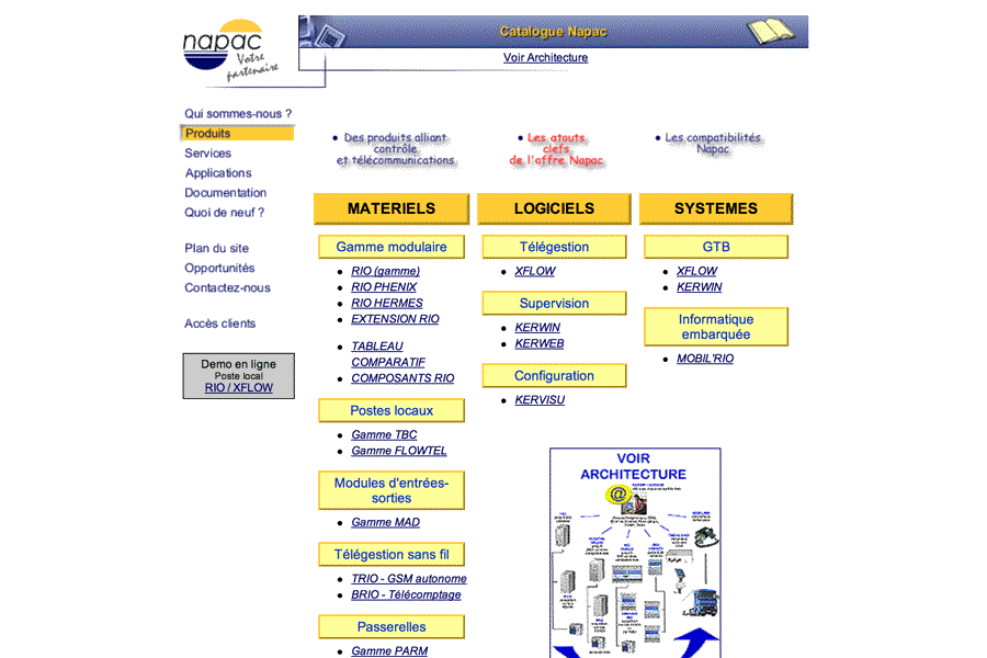 2000-napac1-02