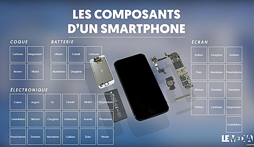 composants d'un smartphone